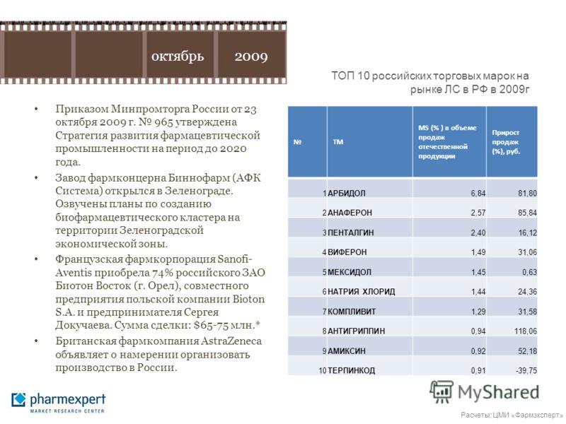 Приказом Минпромторга России от 23 октября 2009 г. 965 утверждена Стратегия развития фармацевтической промышленности на период до 2020 года. Завод фармконцерна Биннофарм (АФК Система) открылся в Зеленограде. Озвучены планы по созданию биофармацевтиче