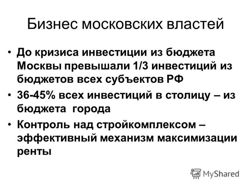 Бизнес московских властей До кризиса инвестиции из бюджета Москвы превышали 1/3 инвестиций из бюджетов всех субъектов РФ 36-45% всех инвестиций в столицу – из бюджета города Контроль над стройкомплексом – эффективный механизм максимизации ренты