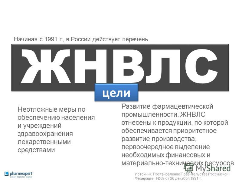 ЖНВЛС Начиная с 1991 г., в России действует перечень Неотложные меры по обеспечению населения и учреждений здравоохранения лекарственными средствами Развитие фармацевтической промышленности. ЖНВЛС отнесены к продукции, по которой обеспечивается приор