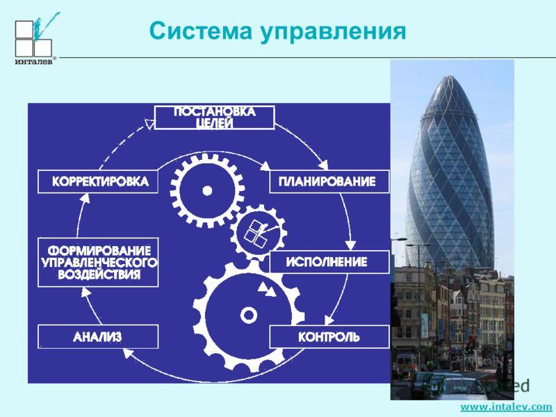www.intalev.com Система управления