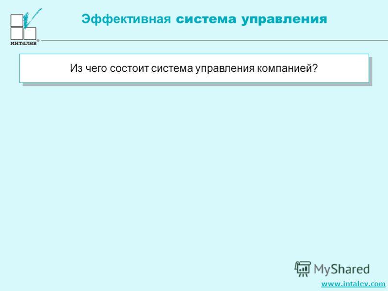 www.intalev.com Эффективная система управления Из чего состоит система управления компанией?