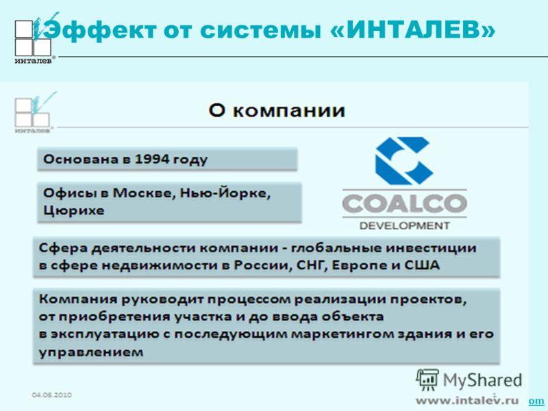 www.intalev.com Эффект от системы «ИНТАЛЕВ»