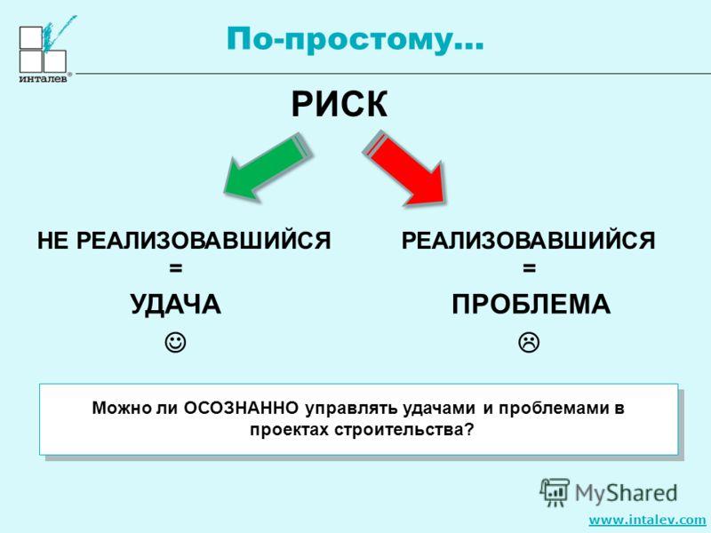 www.intalev.com ПРОБЛЕМА По-простому… РИСК НЕ РЕАЛИЗОВАВШИЙСЯРЕАЛИЗОВАВШИЙСЯ УДАЧА == Можно ли ОСОЗНАННО управлять удачами и проблемами в проектах строительства?