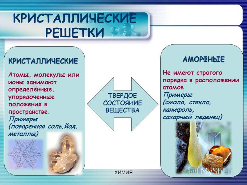 Презентацию на тему кристаллические аморфные тела