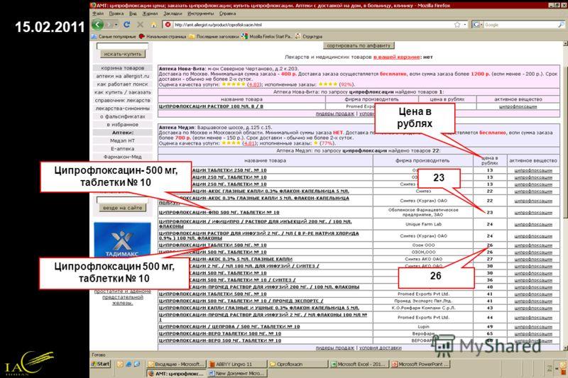 Ципрофлоксацин- 500 мг, таблетки 10 23 Цена в рублях Ципрофлоксацин 500 мг, таблетки 10 2626 15.02.2011