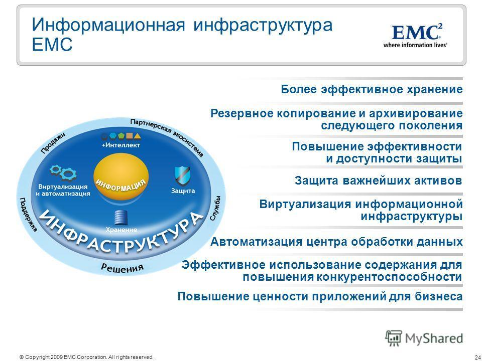 24 © Copyright 2009 EMC Corporation. All rights reserved. Информационная инфраструктура EMC Более эффективное хранение Резервное копирование и архивирование следующего поколения Повышение эффективности и доступности защиты Защита важнейших активов Ав