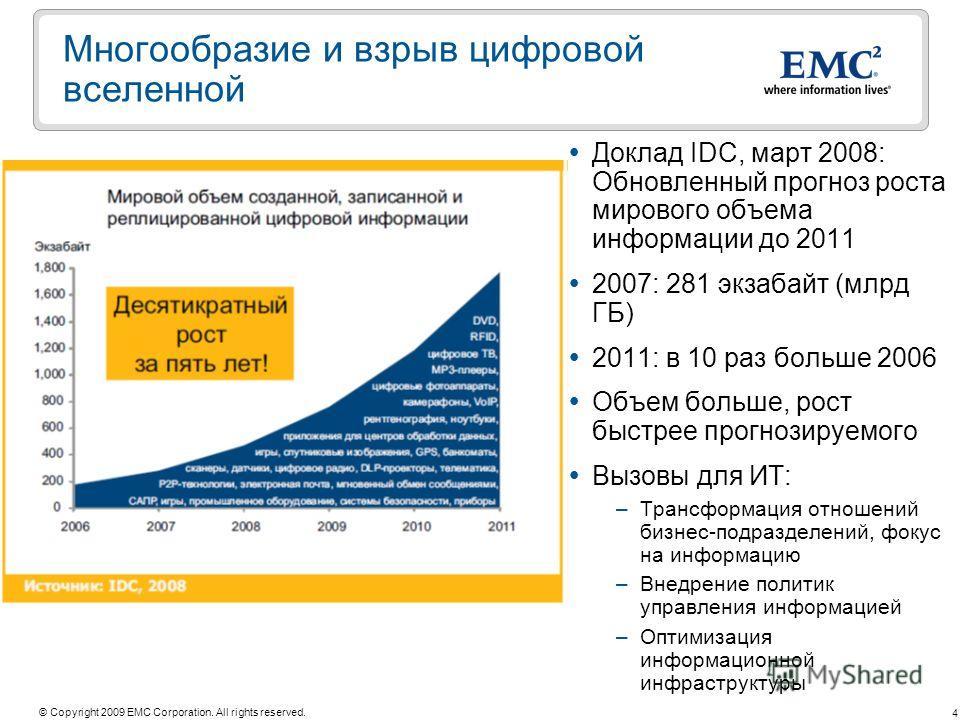 4 © Copyright 2009 EMC Corporation. All rights reserved. Многообразие и взрыв цифровой вселенной Доклад IDC, март 2008: Обновленный прогноз роста мирового объема информации до 2011 2007: 281 экзабайт (млрд ГБ) 2011: в 10 раз больше 2006 Объем больше,