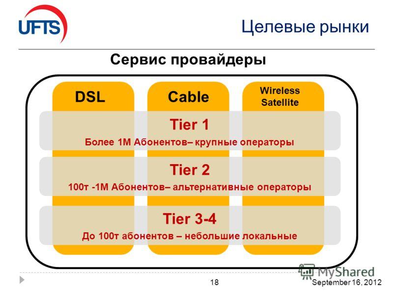 Целевые рынки 18September 16, 2012 Wireless Satellite Сервис провайдеры CableDSL Tier 1 Более 1М Абонентов– крупные операторы Tier 2 100т -1М Абонентов– альтернативные операторы Tier 3-4 До 100т абонентов – небольшие локальные