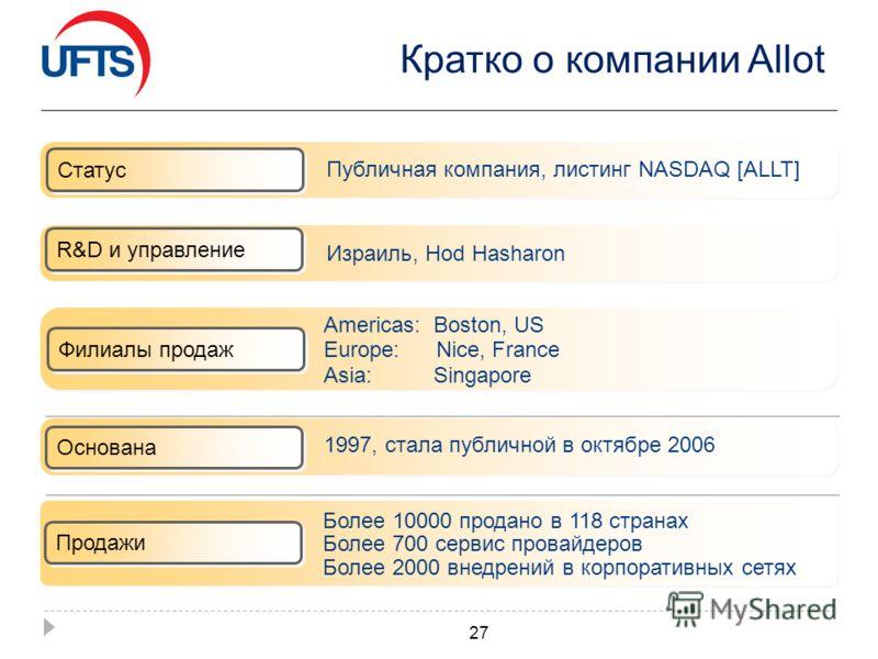 Кратко о компании Allot 27 Публичная компания, листинг NASDAQ [ALLT] Cтатус Израиль, Hod Hasharon R&D и управление Americas: Boston, US Europe: Nice, France Asia: Singapore Филиалы продаж 1997, стала публичной в октябре 2006 Основана Более 10000 прод