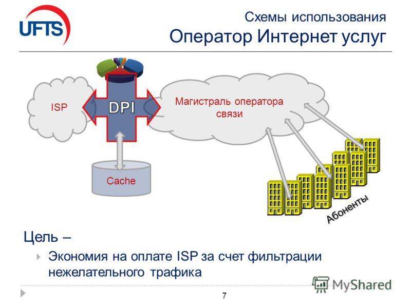 Схемы использования Оператор Интернет услуг Цель – Экономия на оплате ISP за счет фильтрации нежелательного трафика 7 Магистраль оператора связи ISP Абоненты Cache