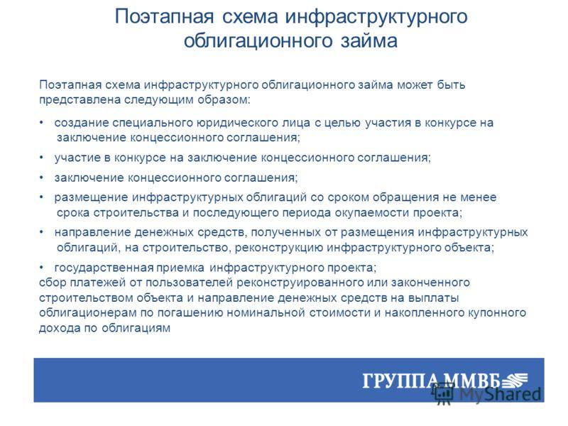 Поэтапная схема инфраструктурного облигационного займа может быть представлена следующим образом: создание специального юридического лица с целью участия в конкурсе на заключение концессионного соглашения; участие в конкурсе на заключение концессионн
