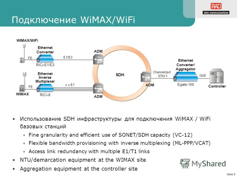 Slide 8 Подключение WiMAX/WiFi Использование SDH инфраструктуры для подключения WiMAX / WiFi базовых станций Fine granularity and efficient use of SONET/SDH capacity (VC-12) Flexible bandwidth provisioning with inverse multiplexing (ML-PPP/VCAT) Acce