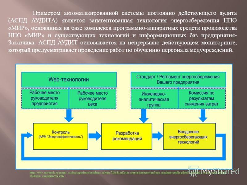 Примером автоматизированной системы постоянно действующего аудита (АСПД АУДИТА) является запатентованная технология энергосбережения НПО «МИР», основанная на базе комплекса программно-аппаратных средств производства НПО «МИР» и существующих технологи
