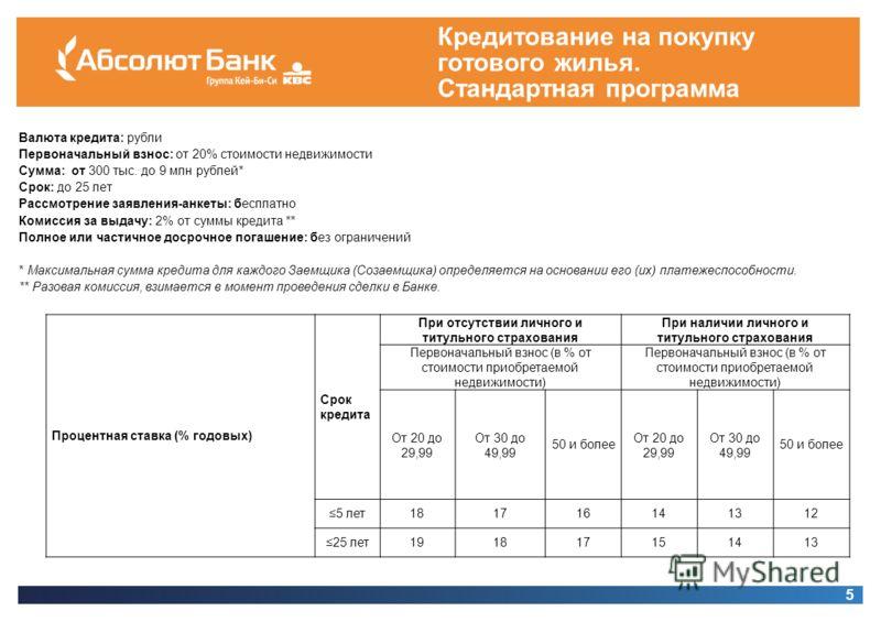Кредитование на покупку готового жилья. Стандартная программа 5 Валюта кредита: рубли Первоначальный взнос: от 20% стоимости недвижимости Сумма: от 300 тыс. до 9 млн рублей* Срок: до 25 лет Рассмотрение заявления-анкеты: бесплатно Комиссия за выдачу: