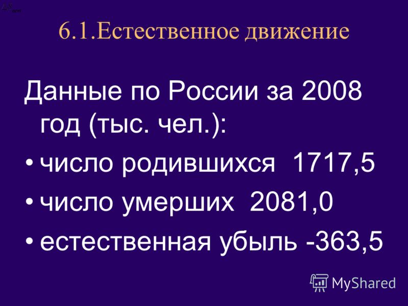 6.1.Естественное движение Данные по России за 2008 год (тыс. чел.): число родившихся 1717,5 число умерших 2081,0 естественная убыль -363,5