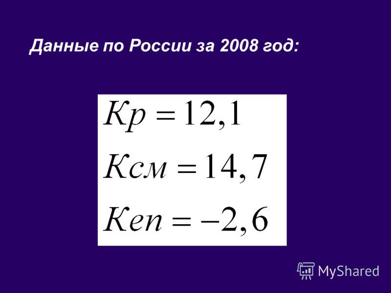 Данные по России за 2008 год: