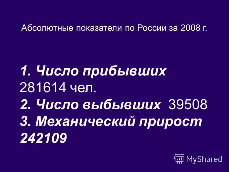 Абсолютные показатели по России за 2008 г. 1. Число прибывших 281614 чел. 2. Число выбывших 39508 3. Механический прирост 242109