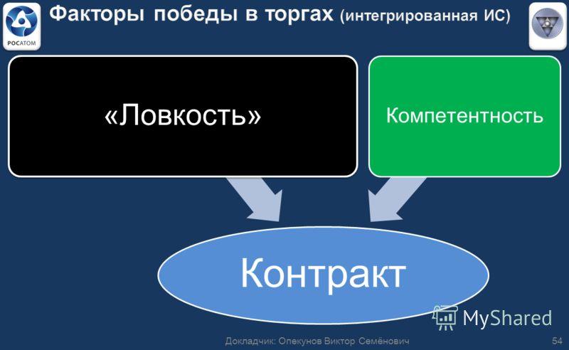 Контракт «Ловкость» Компетентность 54Докладчик: Опекунов Виктор Семёнович