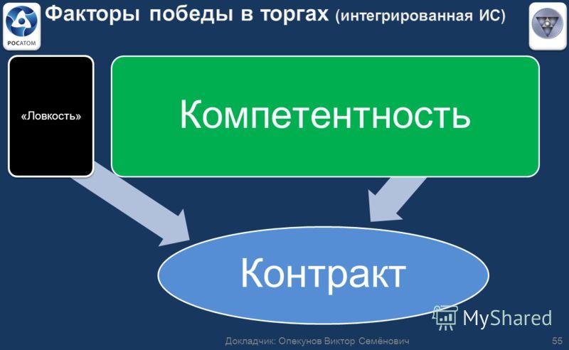 Контракт «Ловкость» Компетентность 55Докладчик: Опекунов Виктор Семёнович