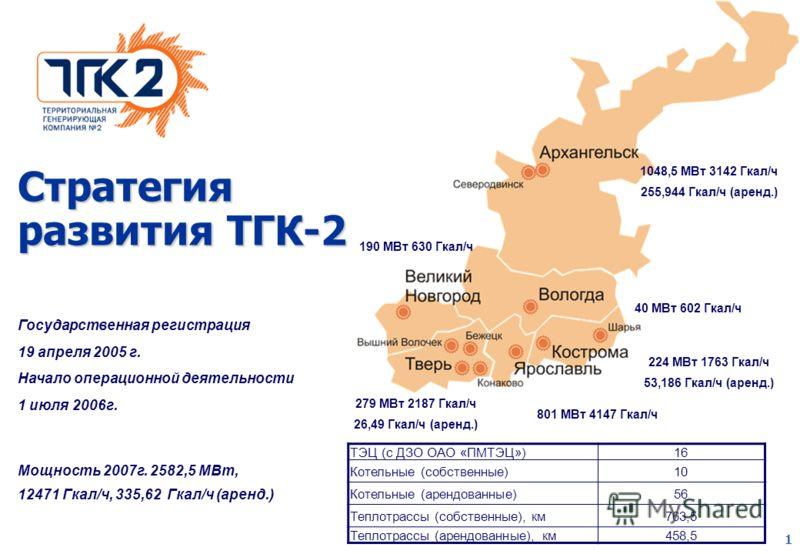 1 Стратегия развития ТГК-2 Государственная регистрация 19 апреля 2005 г. Начало операционной деятельности 1 июля 2006г. Мощность 2007г. 2582,5 МВт, 12471 Гкал/ч, 335,62 Гкал/ч (аренд.) ТЭЦ (с ДЗО ОАО «ПМТЭЦ»)16 Котельные (собственные)10 Котельные (ар