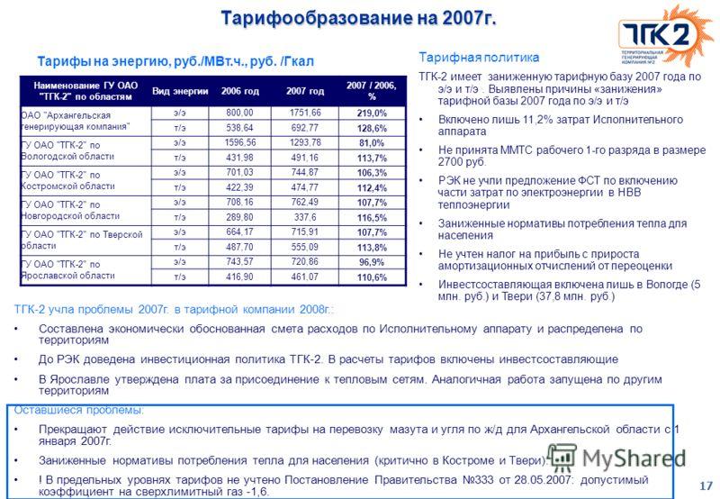 17 Тарифообразование на 2007г. Наименование ГУ ОАО