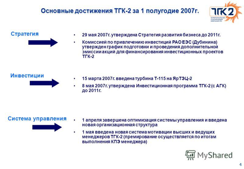 4 Основные достижения ТГК-2 за 1 полугодие 2007г. 29 мая 2007г. утверждена Стратегия развития бизнеса до 2011г. Комиссией по привлечению инвестиций РАО ЕЭС (Дубинина) утвержден график подготовки и проведения дополнительной эмиссии акций для финансиро