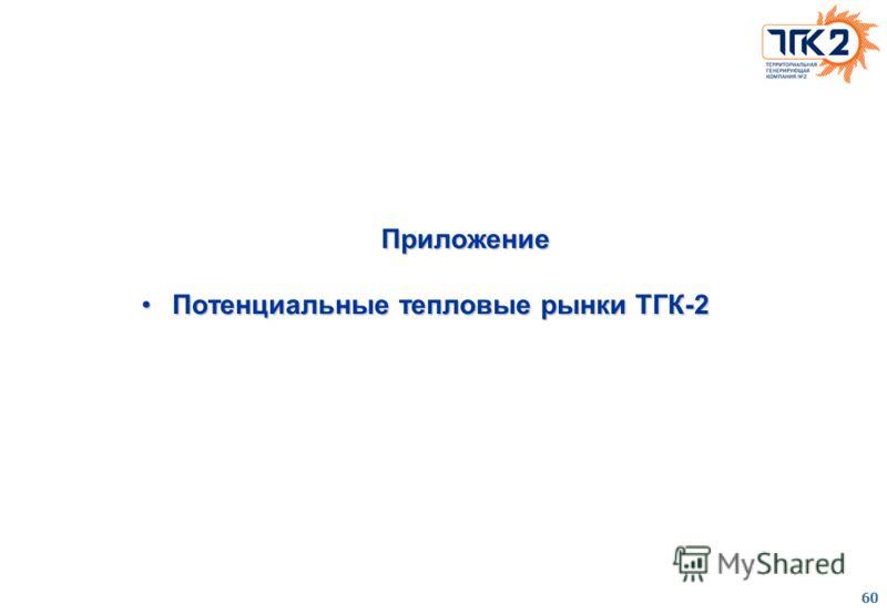 60 Приложение Потенциальные тепловые рынки ТГК-2Потенциальные тепловые рынки ТГК-2