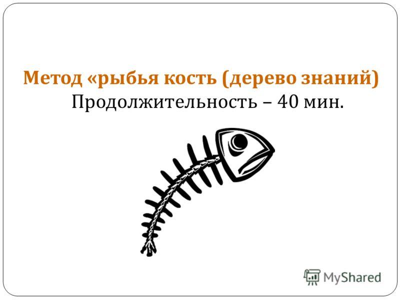 Метод « рыбья кость ( дерево знаний ) Продолжительность – 40 мин.