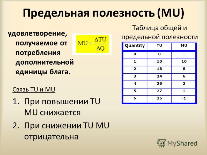 Предельная полезность (MU) удовлетворение, получаемое от потребления дополнительной единицы блага. Связь TU и MU 1.При повышении TU MU снижается 2.При снижении TU MU отрицательна Таблица общей и предельной полезности