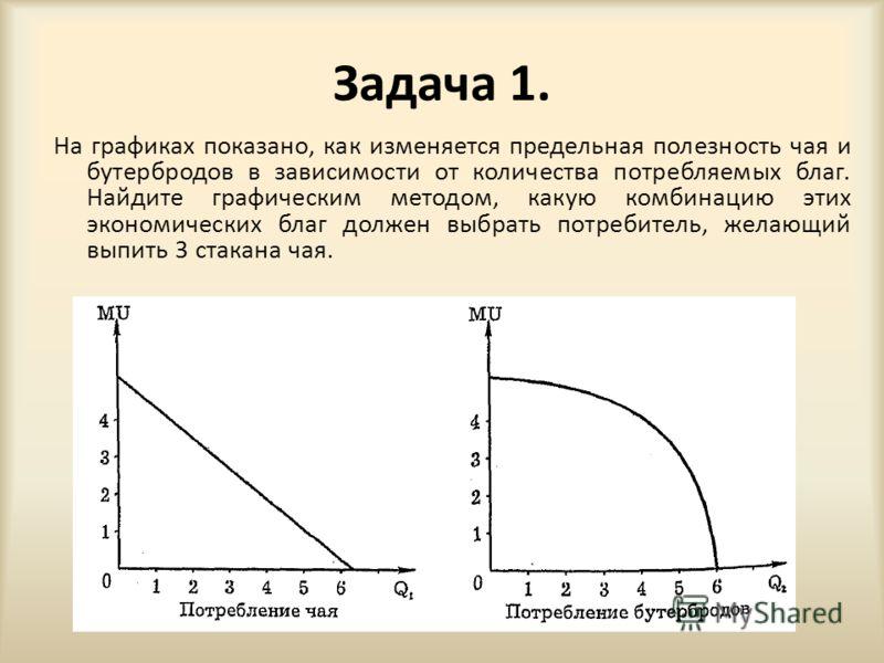 Задача 1. На графиках показано, как изменяется предельная полезность чая и бутербродов в зависимости от количества потребляемых благ. Найдите графическим методом, какую комбинацию этих экономических благ должен выбрать потребитель, желающий выпить 3