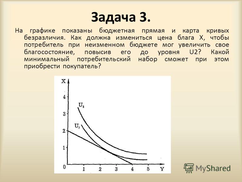 Задача 3. На графике показаны бюджетная прямая и карта кривых безразличия. Как должна измениться цена блага X, чтобы потребитель при неизменном бюджете мог увеличить свое благосостояние, повысив его до уровня U2? Какой минимальный потребительский наб