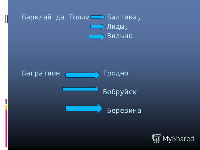 Барклай да Толли Балтика, Лиды, Вильно Багратион Гродно Бобруйск Березина