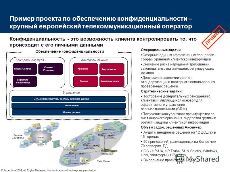 © Accenture 2009, All Rights Reserved. No duplication without express permission Пример проекта по виртуализации инфраструктуры – крупная финансовая компания Сокращение на 30% совокупной стоимости владения (TCO) для серверов Результат Внедрение Анали
