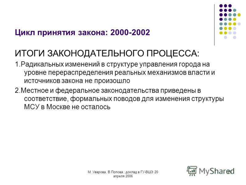 М. Уварова, В.Попова ; доклад в ГУ-ВШЭ 20 апреля 2006 29 Цикл принятия закона: 2000-2002 ИТОГИ ЗАКОНОДАТЕЛЬНОГО ПРОЦЕССА: 1.Радикальных изменений в структуре управления города на уровне перераспределения реальных механизмов власти и источников закона