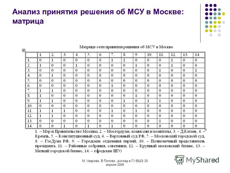 М. Уварова, В.Попова ; доклад в ГУ-ВШЭ 20 апреля 2006 34 Анализ принятия решения об МСУ в Москве: матрица