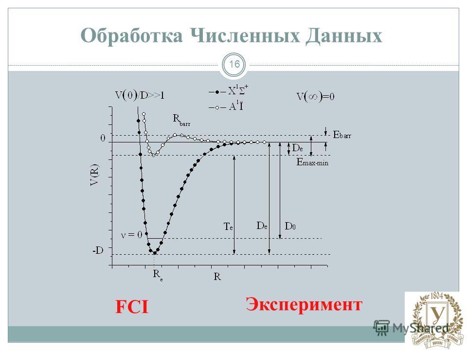 16 Обработка Численных Данных FCI Эксперимент