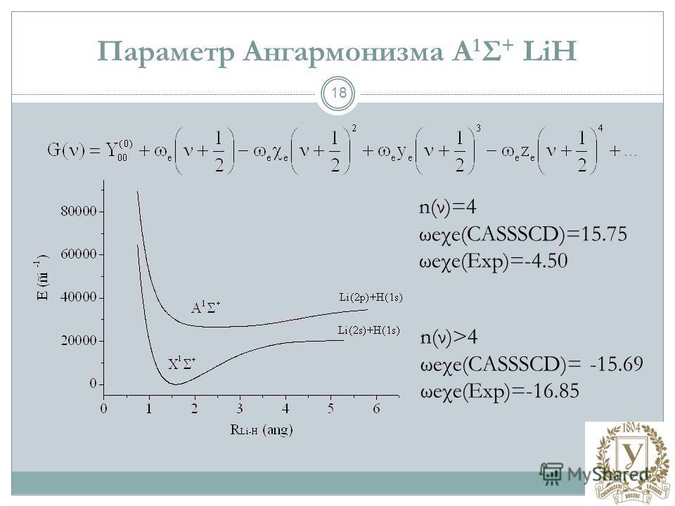 18 Параметр Ангармонизма A 1 Σ + LiH n(ν)=4 ωeχe(CASSSCD)=15.75 ωeχe(Exp)=-4.50 n(ν)>4 ωeχe(CASSSCD)= -15.69 ωeχe(Exp)=-16.85