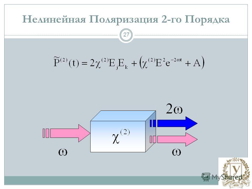 27 Нелинейная Поляризация 2-го Порядка
