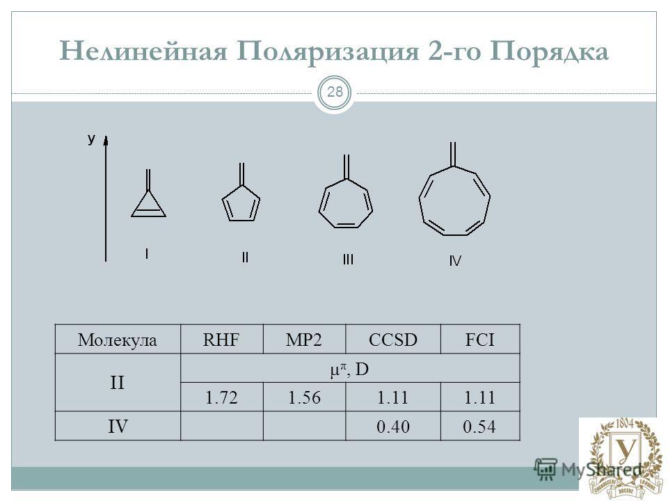 28 Нелинейная Поляризация 2-го Порядка МолекулаRHFMP2CCSDFCI II μ π, D 1.721.561.11 IV 0.400.54