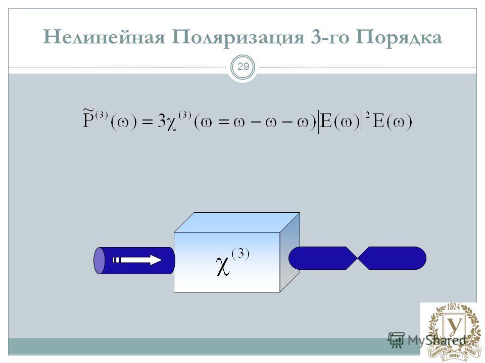 29 Нелинейная Поляризация 3-го Порядка