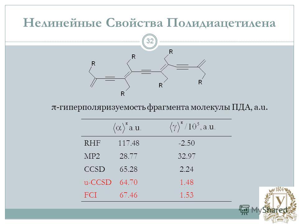 32 Нелинейные Свойства Полидиацетилена π-гиперполяризуемость фрагмента молекулы ПДА, a.u. RHF117.48-2.50 MP228.7732.97 CCSD65.282.24 u-CCSD64.701.48 FCI67.461.53