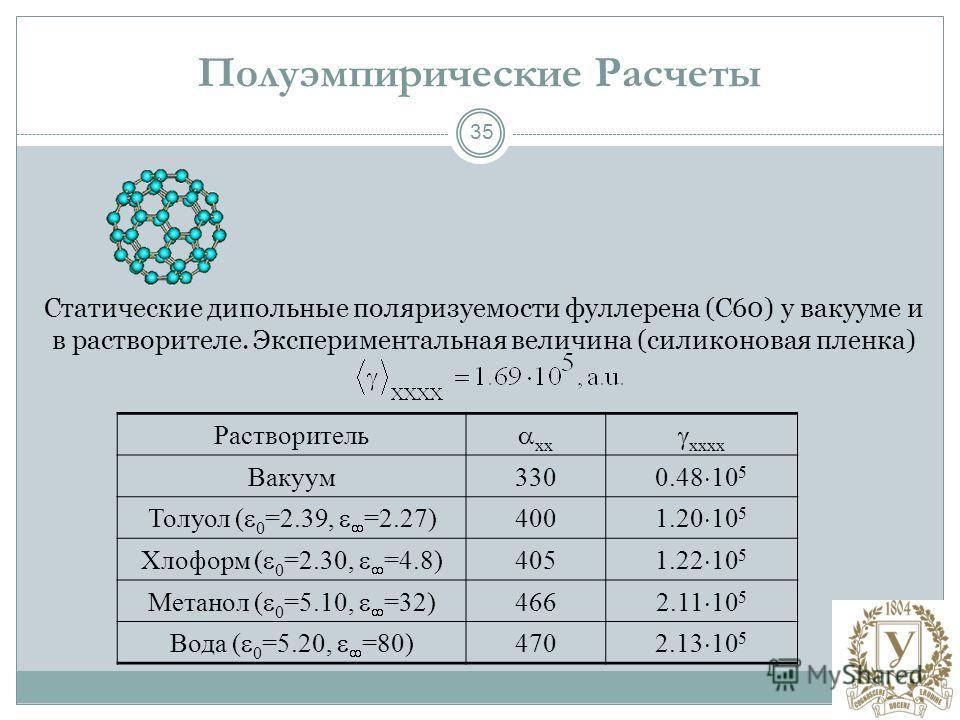 35 Полуэмпирические Расчеты Растворитель xx xxxx Вакуум 330 0.48 10 5 Толуол ( 0 =2.39, =2.27) 400 1.20 10 5 Хлоформ ( 0 =2.30, =4.8) 405 1.22 10 5 Метанол ( 0 =5.10, =32) 466 2.11 10 5 Вода ( 0 =5.20, =80) 470 2.13 10 5 Статические дипольные поляриз