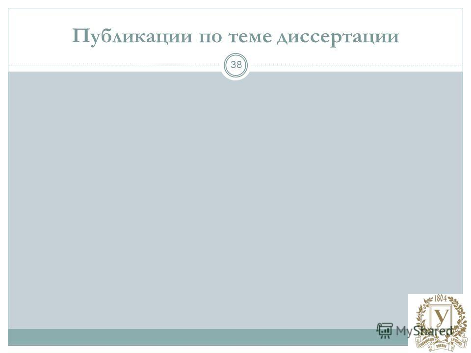 38 Публикации по теме диссертации