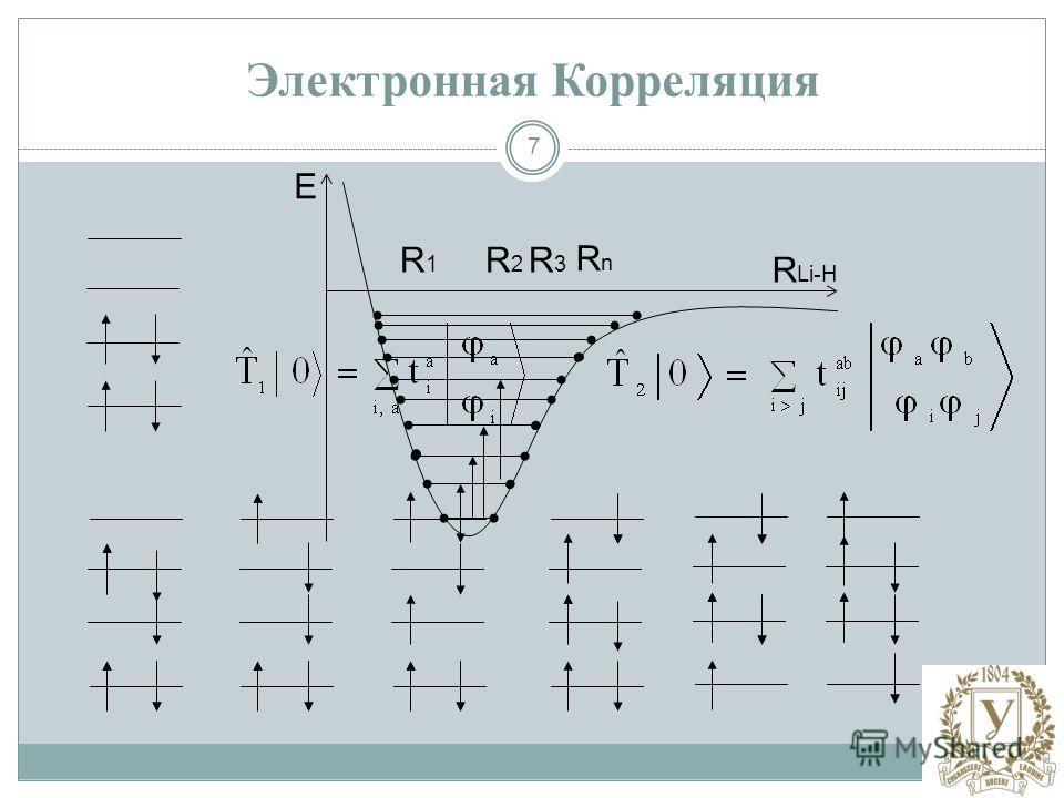 7 R Li-H E R1R1 R2R2 R3R3 RnRn Электронная Корреляция