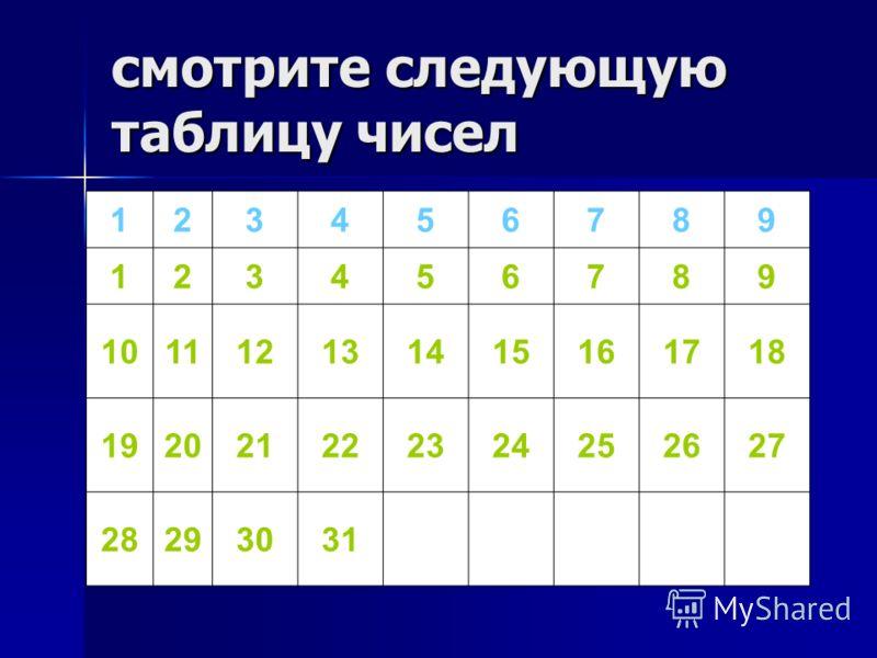 смотрите следующую таблицу чисел 123456789 123456789 101112131415161718 192021222324252627 28293031