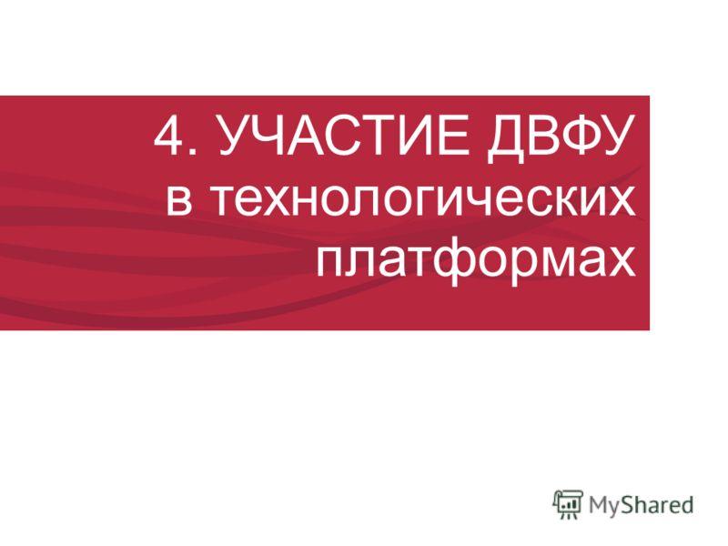 4. УЧАСТИЕ ДВФУ в технологических платформах