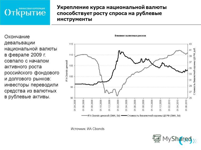 Укрепление курса национальной валюты способствует росту спроса на рублевые инструменты 24 Окончание девальвации национальной валюты в феврале 2009 г. совпало с началом активного роста российского фондового и долгового рынков: инвесторы переводили сре