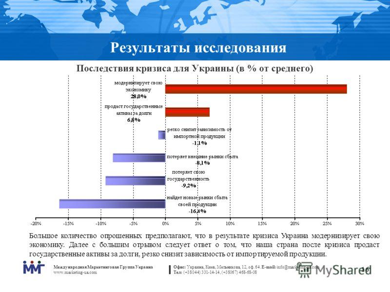 Международная Маркетинговая Группа Украина www.marketing-ua.com Офис: Украина, Киев, Мельникова, 12, оф. 64. E-mail: info@marketing-ua.com Тел: (+38044) 331-14-14, (+38067) 468-68-08 16 Результаты исследования Последствия кризиса для Украины (в % от