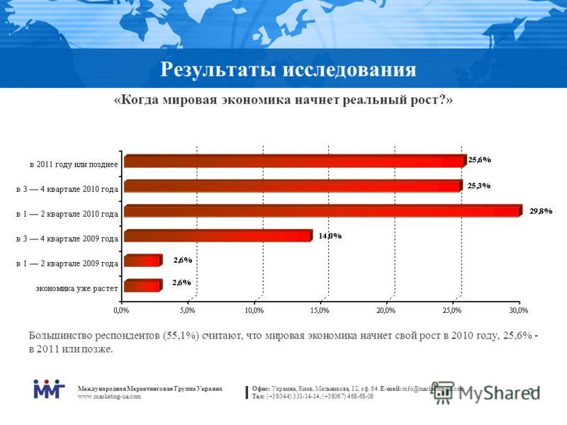 Международная Маркетинговая Группа Украина www.marketing-ua.com Офис: Украина, Киев, Мельникова, 12, оф. 64. E-mail: info@marketing-ua.com Тел: (+38044) 331-14-14, (+38067) 468-68-08 7 Результаты исследования «Когда мировая экономика начнет реальный
