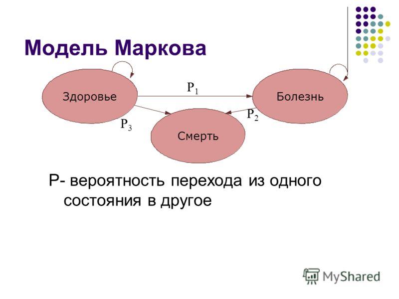 Модель Маркова Р- вероятность перехода из одного состояния в другое ЗдоровьеБолезнь Смерть Р1Р1 Р2Р2 Р3Р3